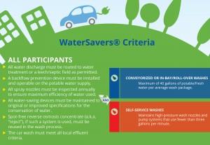 watersavers-criteria